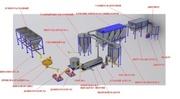 Комплекс технологической переработки минерального сырья
