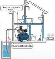 скважины на воду